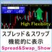 Spread&Swap_Show